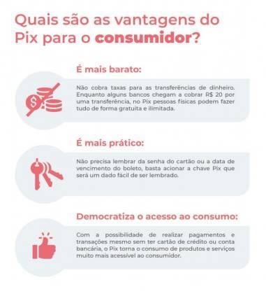 pix consumidor